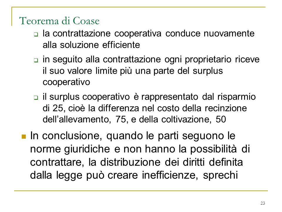 Teorema di Coase la contrattazione cooperativa conduce nuovamente alla soluzione efficiente.