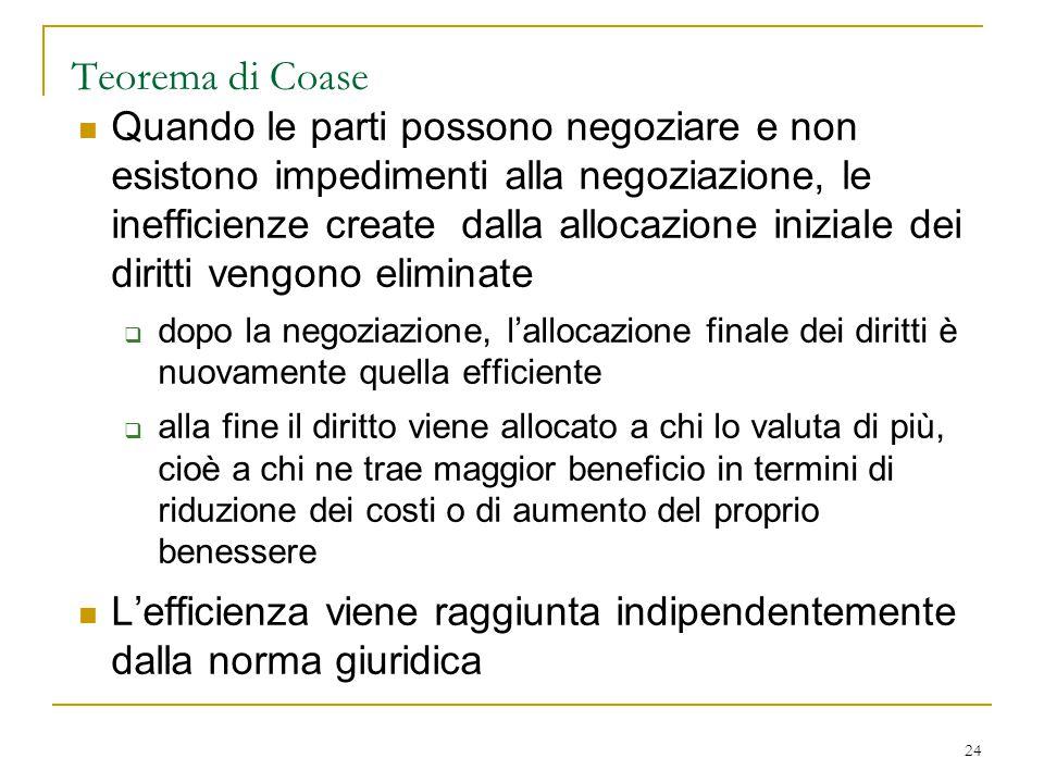Teorema di Coase
