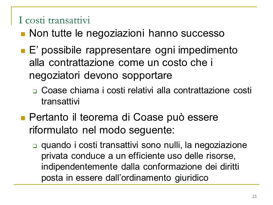 I costi transattivi Non tutte le negoziazioni hanno successo