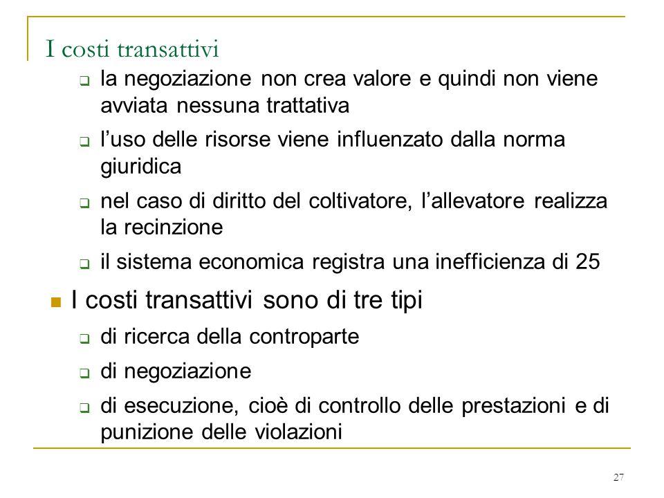 I costi transattivi I costi transattivi sono di tre tipi