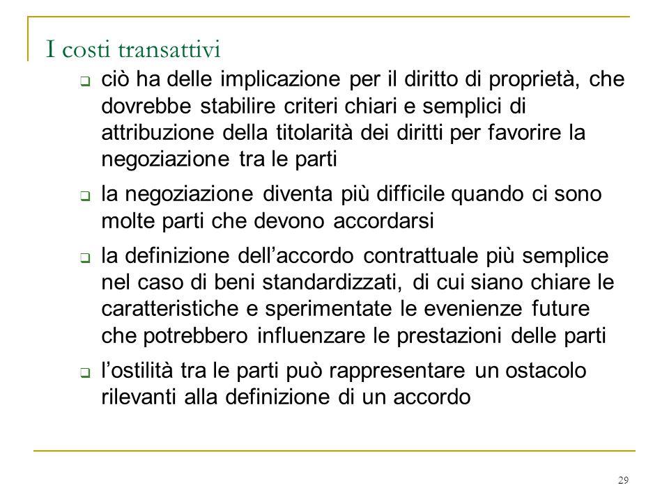 I costi transattivi
