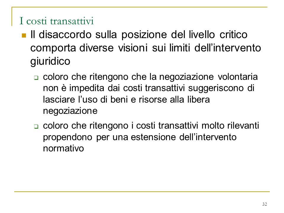 I costi transattivi Il disaccordo sulla posizione del livello critico comporta diverse visioni sui limiti dell'intervento giuridico.