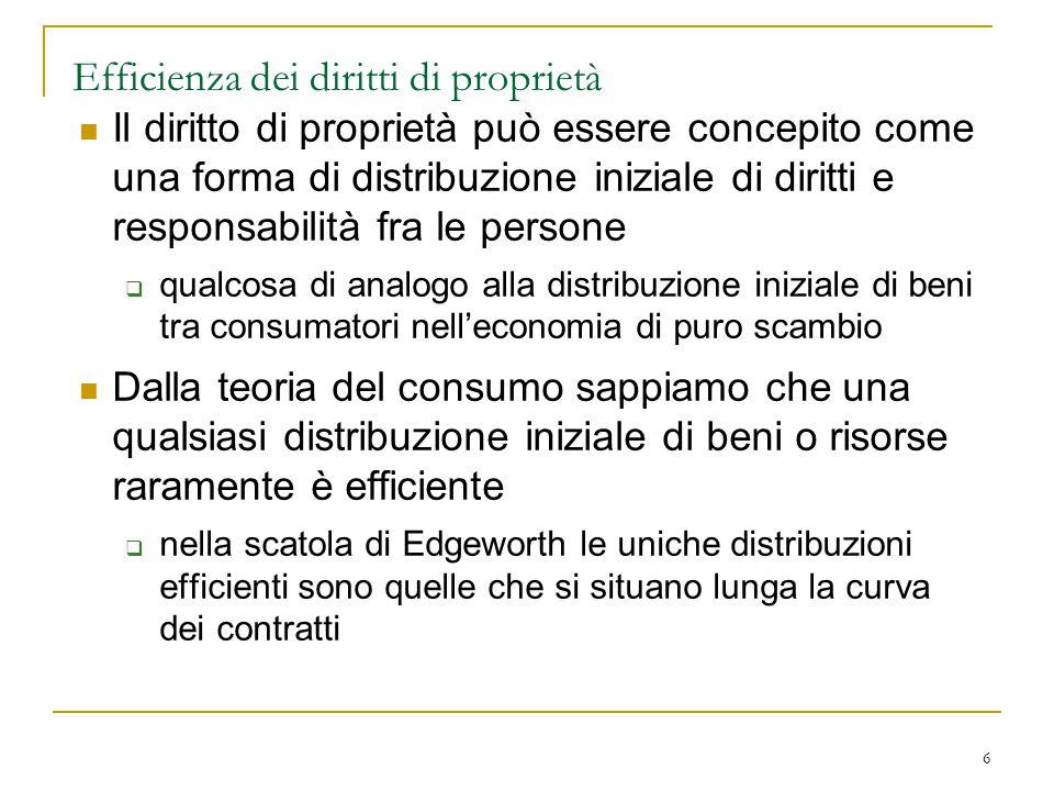 Efficienza dei diritti di proprietà