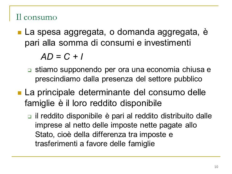 Il consumo La spesa aggregata, o domanda aggregata, è pari alla somma di consumi e investimenti. AD = C + I.