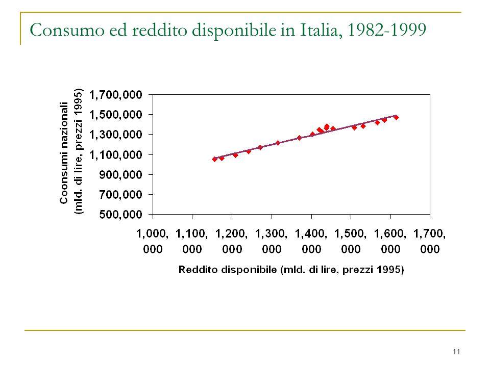 Consumo ed reddito disponibile in Italia, 1982-1999
