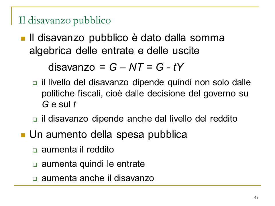 Il disavanzo pubblico Il disavanzo pubblico è dato dalla somma algebrica delle entrate e delle uscite.