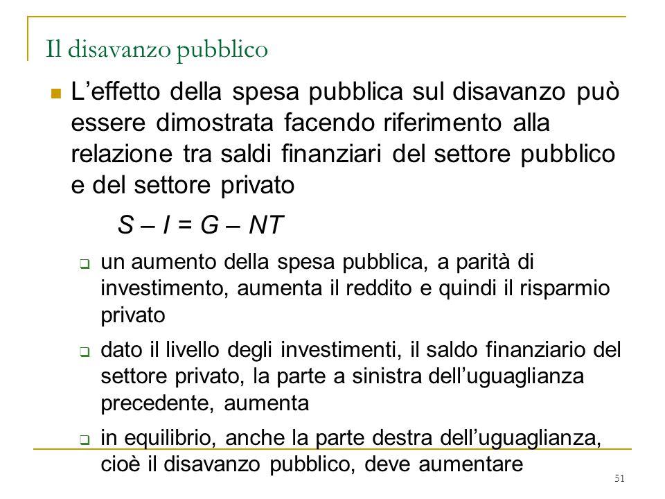 Il disavanzo pubblico