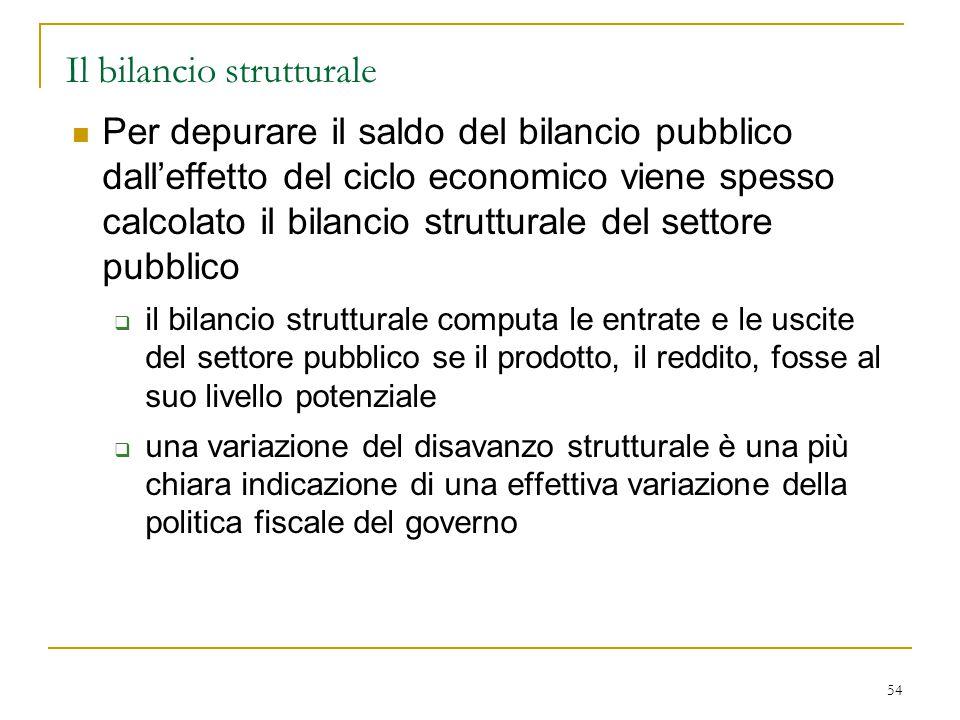 Il bilancio strutturale