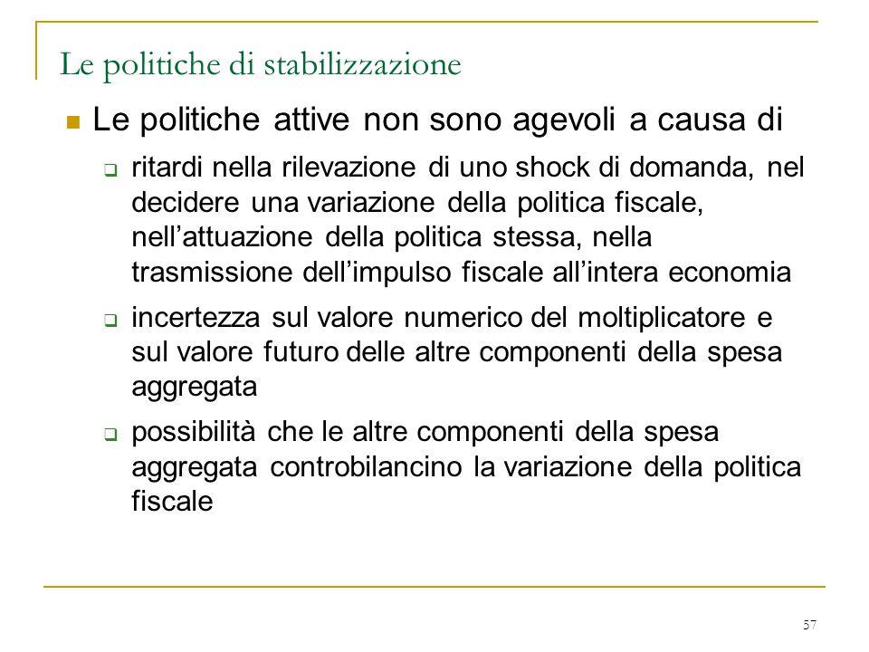 Le politiche di stabilizzazione