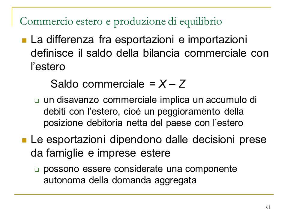 Commercio estero e produzione di equilibrio
