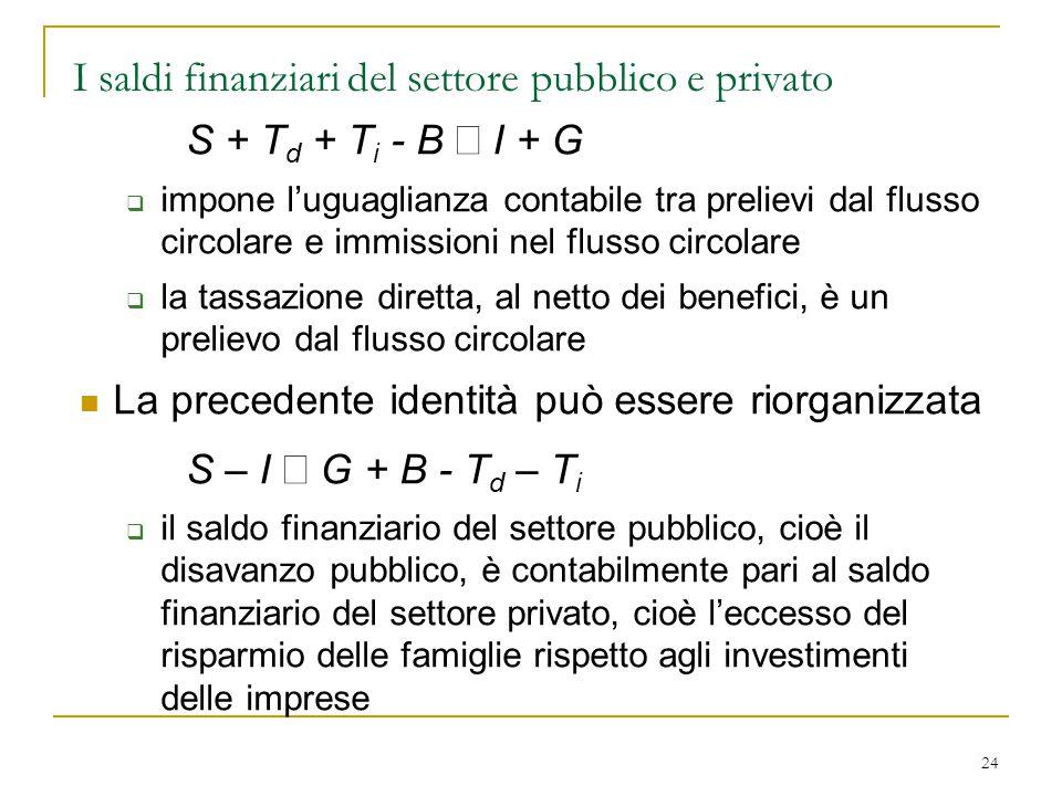 I saldi finanziari del settore pubblico e privato