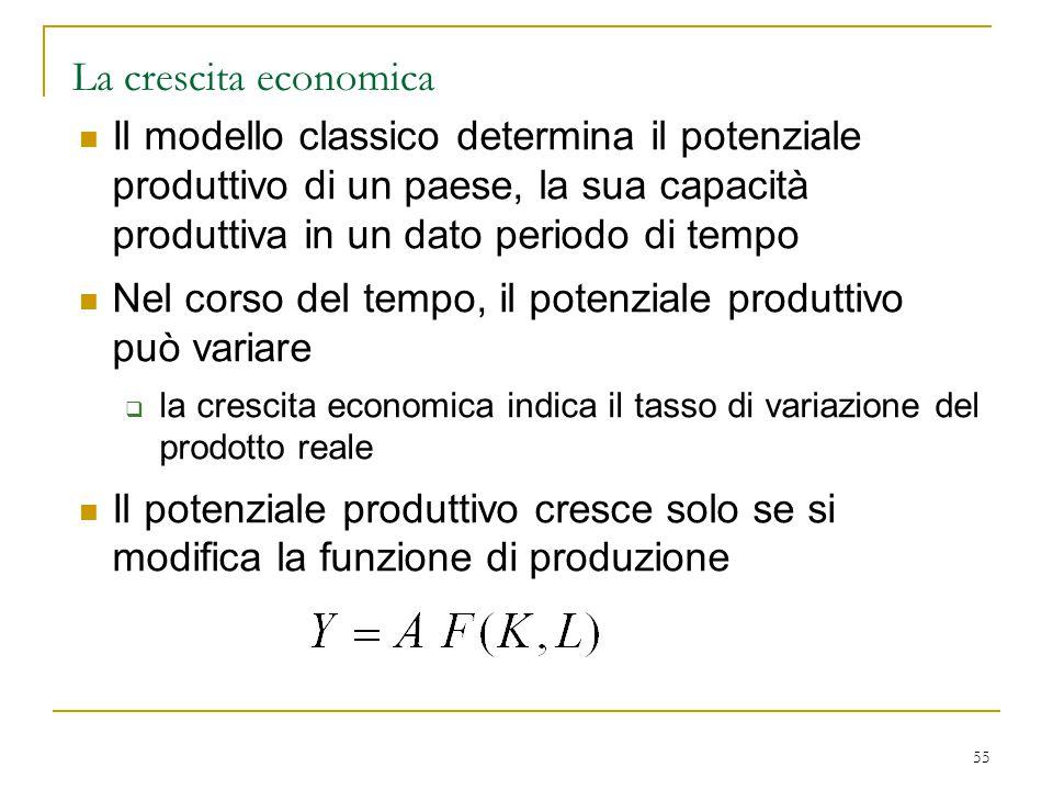 La crescita economica Il modello classico determina il potenziale produttivo di un paese, la sua capacità produttiva in un dato periodo di tempo.