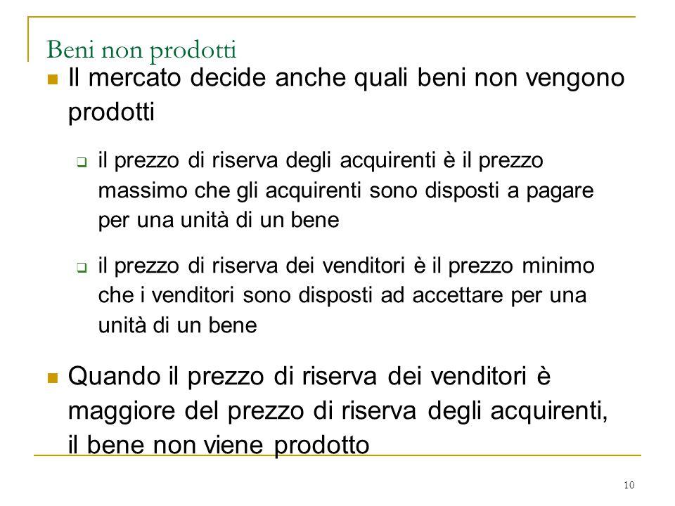 Beni non prodotti Il mercato decide anche quali beni non vengono prodotti.