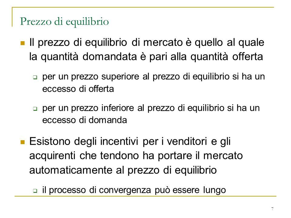Prezzo di equilibrio Il prezzo di equilibrio di mercato è quello al quale la quantità domandata è pari alla quantità offerta.