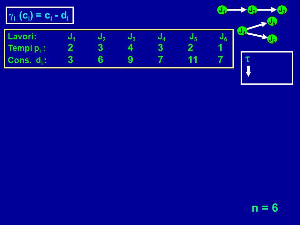 t n = 6 gi (ci) = ci - di Lavori: J1 J2 J3 J4 J5 J6