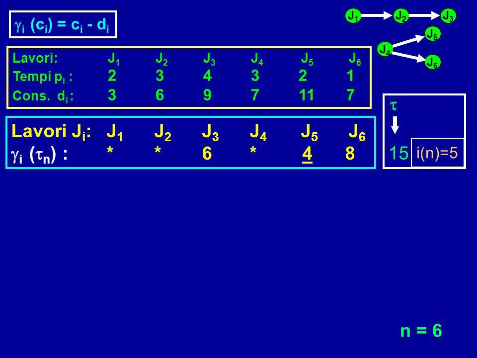 t Lavori Ji: J1 J2 J3 J4 J5 J6 15 gi (tn) : * * 6 * 4 8 n = 6