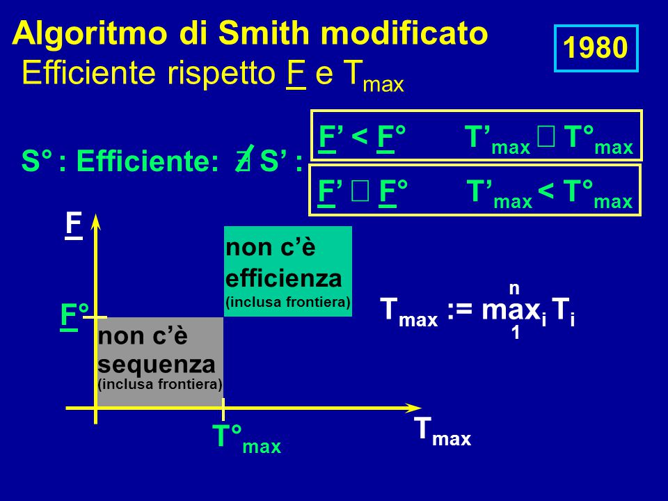 Algoritmo di Smith modificato Efficiente rispetto F e Tmax