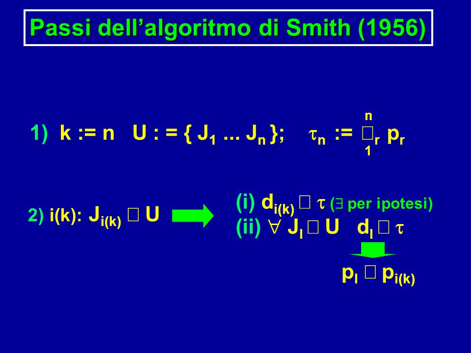 Passi dell'algoritmo di Smith (1956)