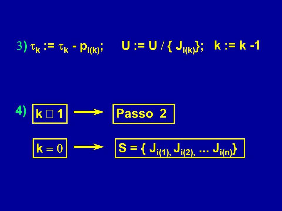 3) tk := tk - pi(k); U := U / { Ji(k)};