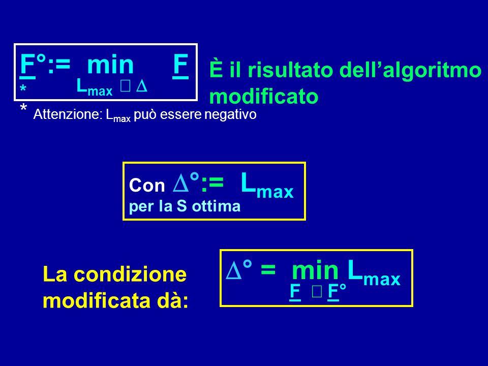 F°:= min F * Lmax £ D D° = min Lmax F £ F°