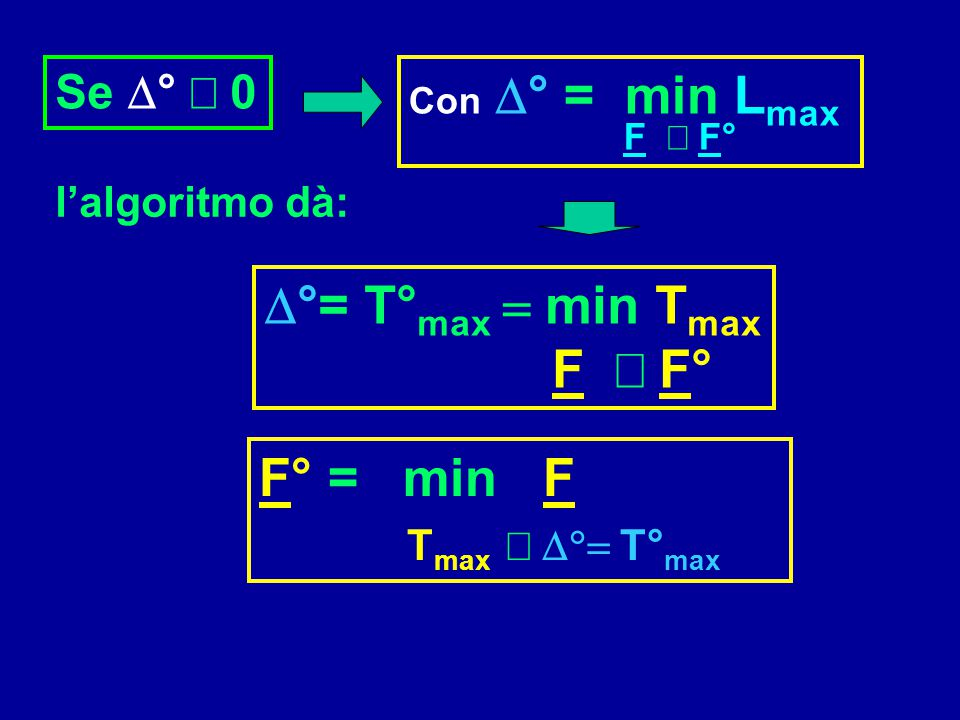 F £ F° D°= T°max = min Tmax F £ F° F° = min F Tmax £ D°= T°max