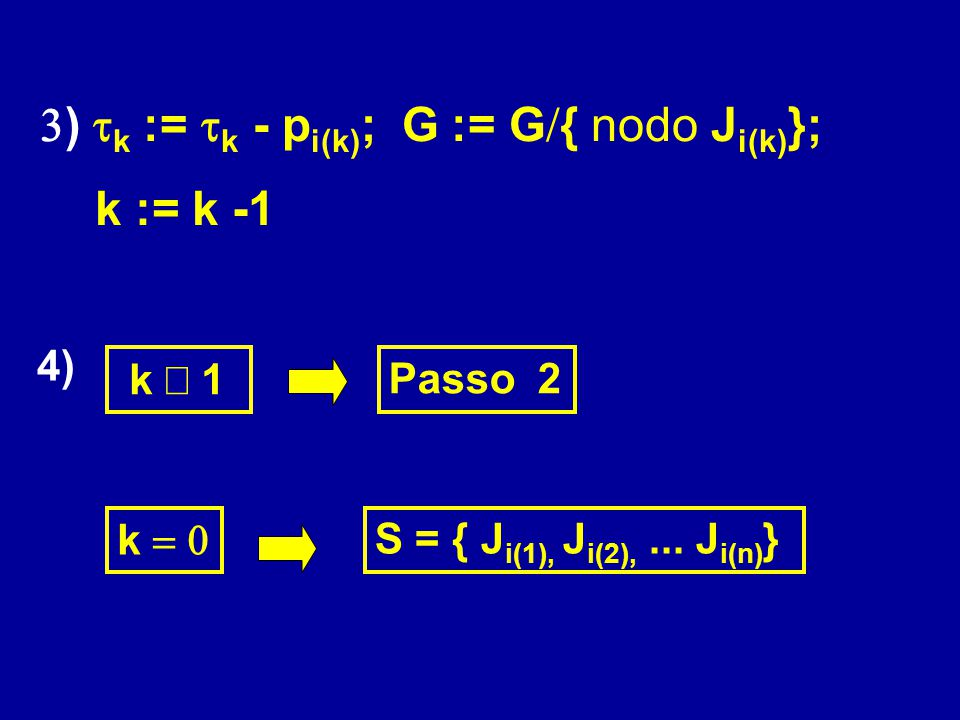 3) tk := tk - pi(k); G := G/{ nodo Ji(k)};