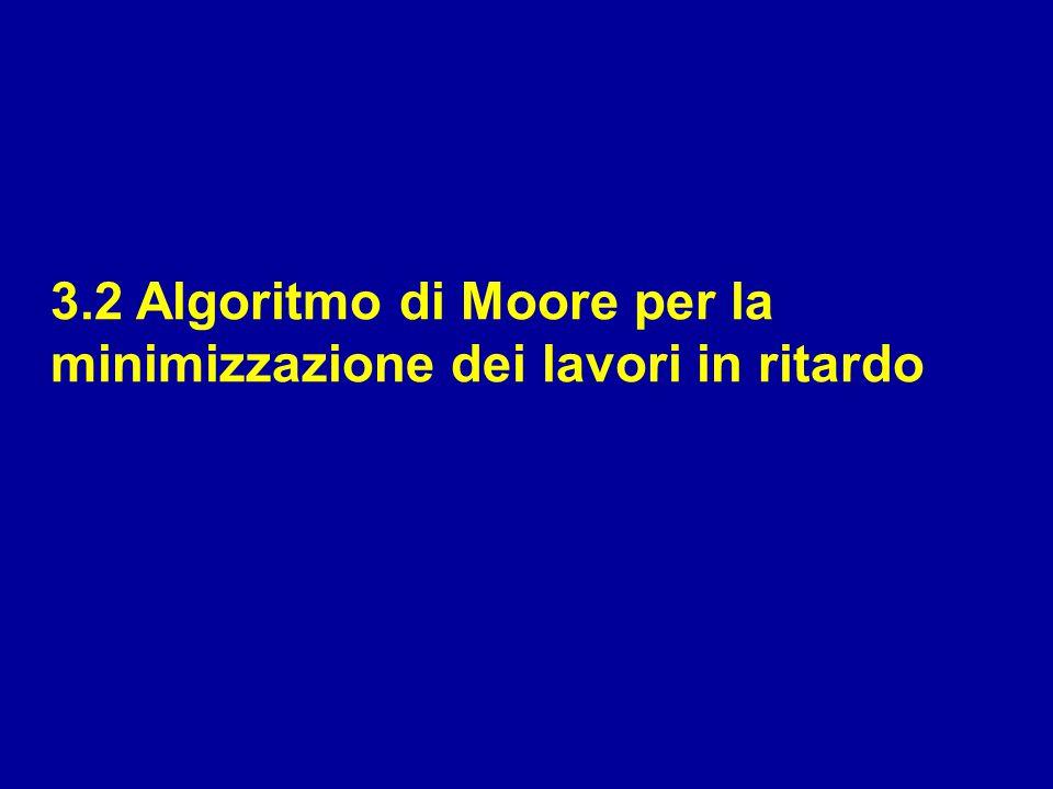 3.2 Algoritmo di Moore per la minimizzazione dei lavori in ritardo