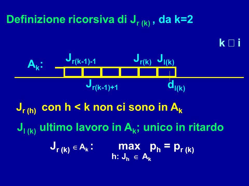 Definizione ricorsiva di Jr (k) , da k=2