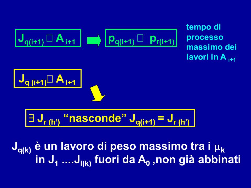 $ Jr (h') nasconde Jq(i+1) = Jr (h')