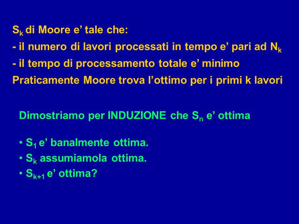 Sk di Moore e' tale che: - il numero di lavori processati in tempo e' pari ad Nk. - il tempo di processamento totale e' minimo.