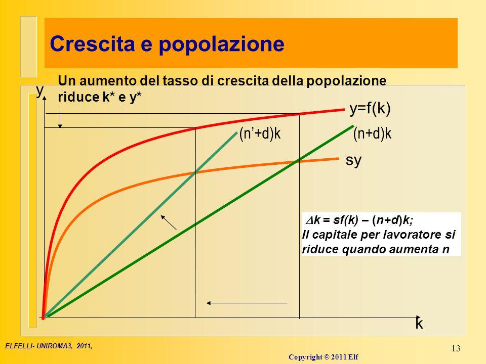 Crescita e popolazione 2