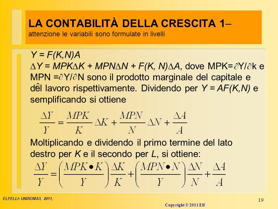 LA CONTABILITÀ DELLA CRESCITA 2