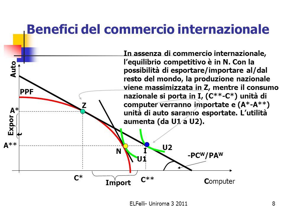 Equità ed efficienza: trade-off
