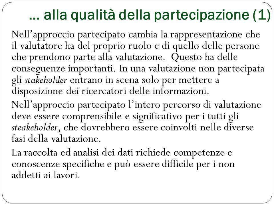 … alla qualità della partecipazione (1)