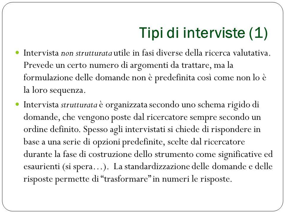 Tipi di interviste (1)