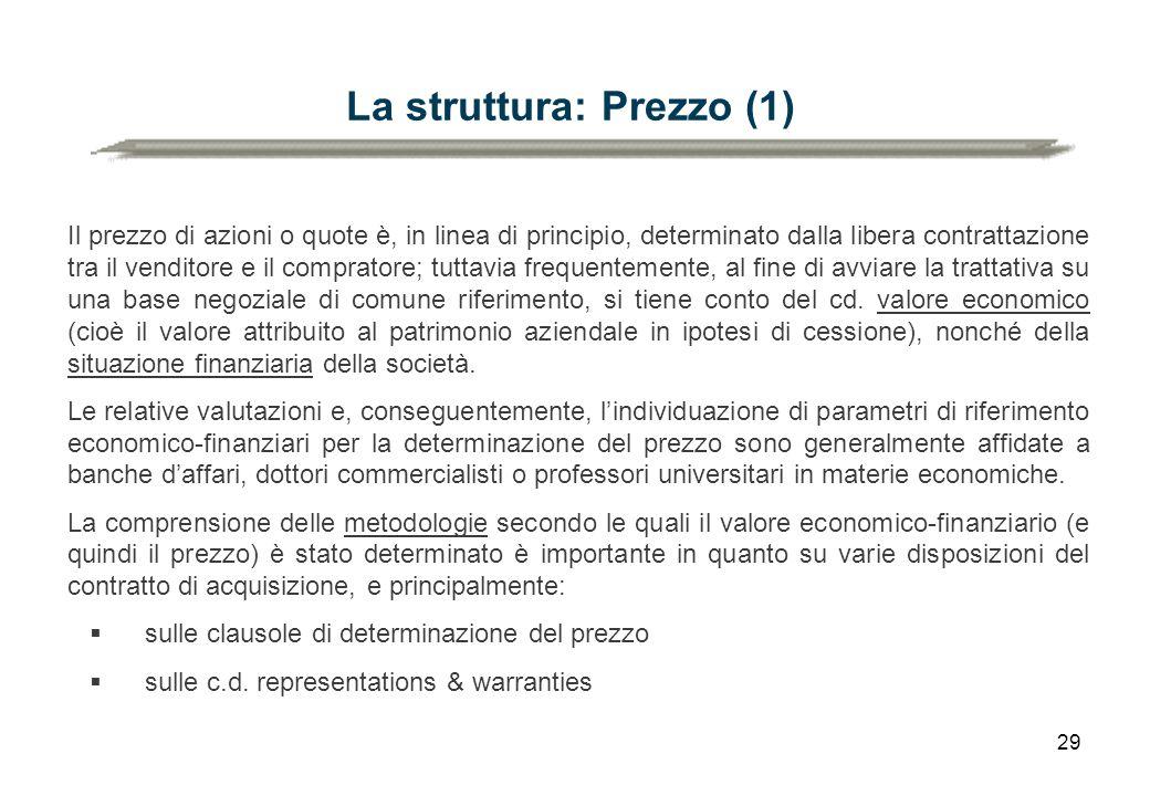 La struttura: Prezzo (1)