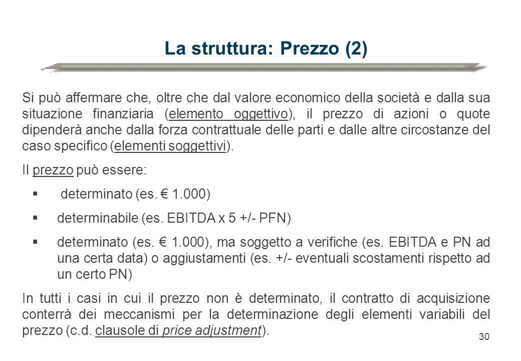 La struttura: Prezzo (2)