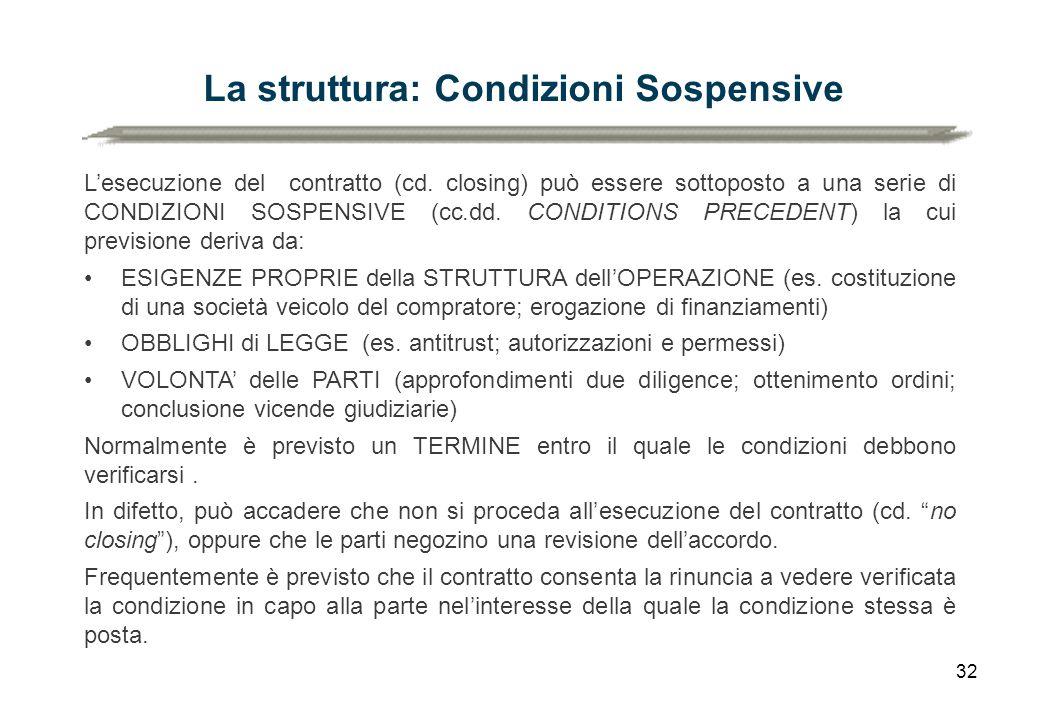 La struttura: Condizioni Sospensive