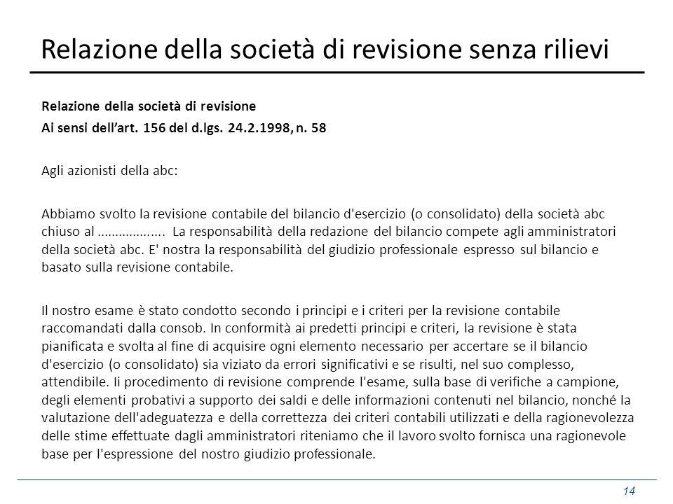 Relazione della società di revisione senza rilievi