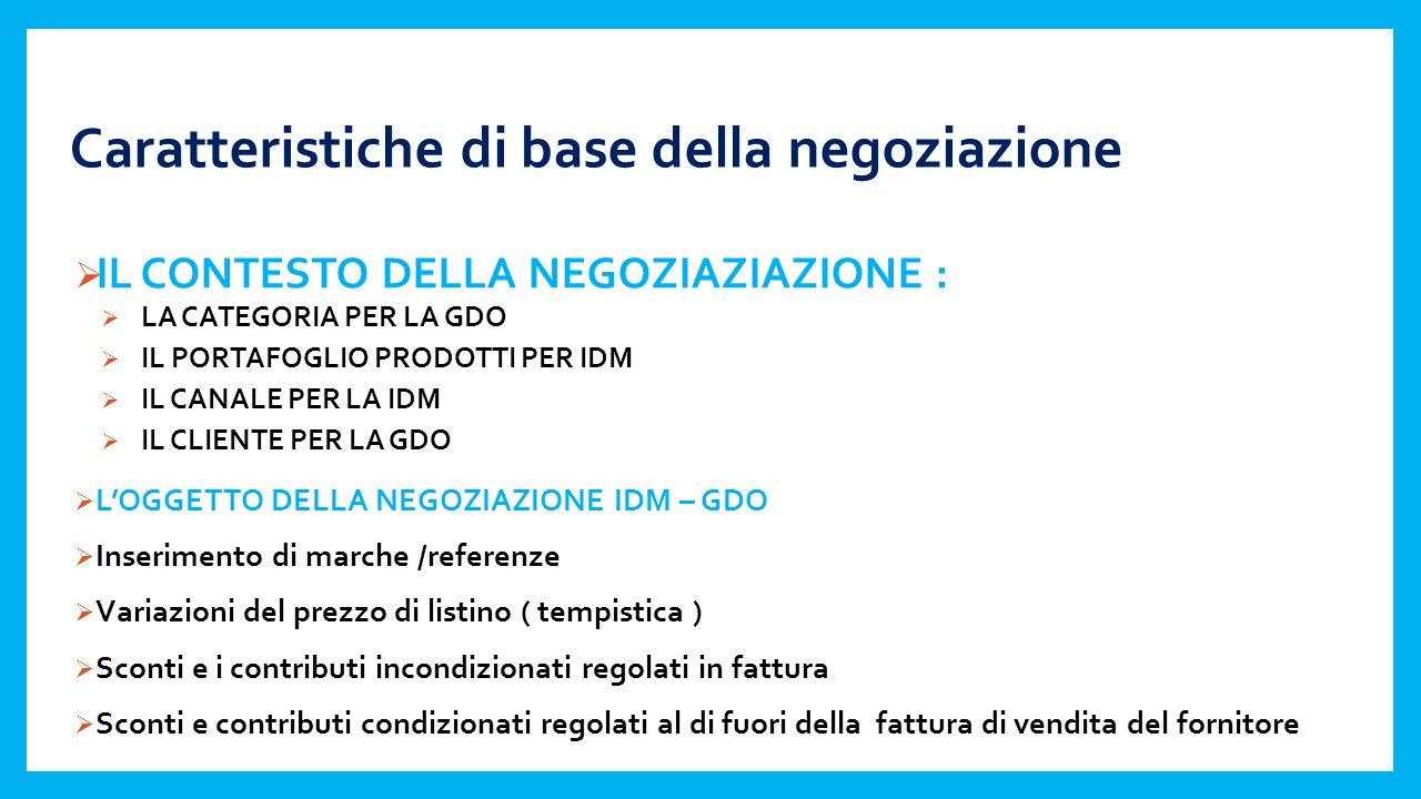 Caratteristiche di base della negoziazione