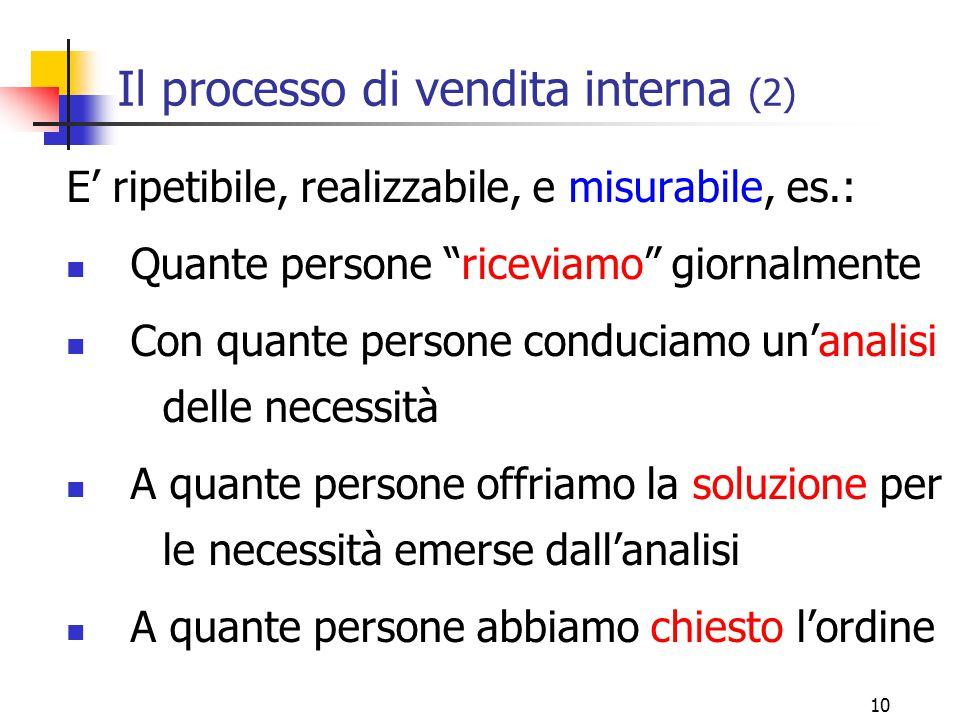 Il processo di vendita interna (2)