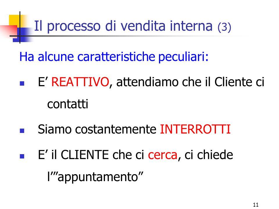 Il processo di vendita interna (3)