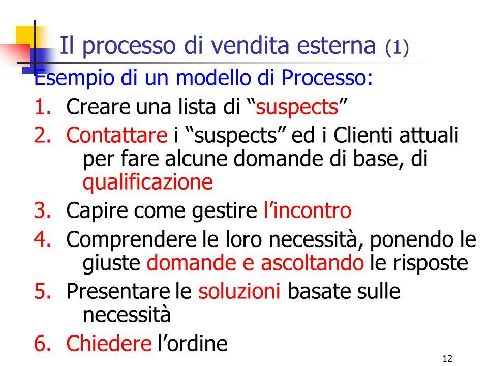 Il processo di vendita esterna (1)