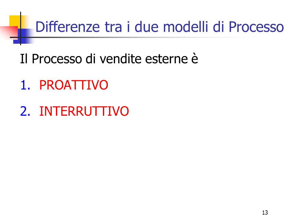 Differenze tra i due modelli di Processo