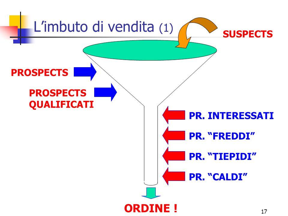 L'imbuto di vendita (1) ORDINE ! SUSPECTS PROSPECTS