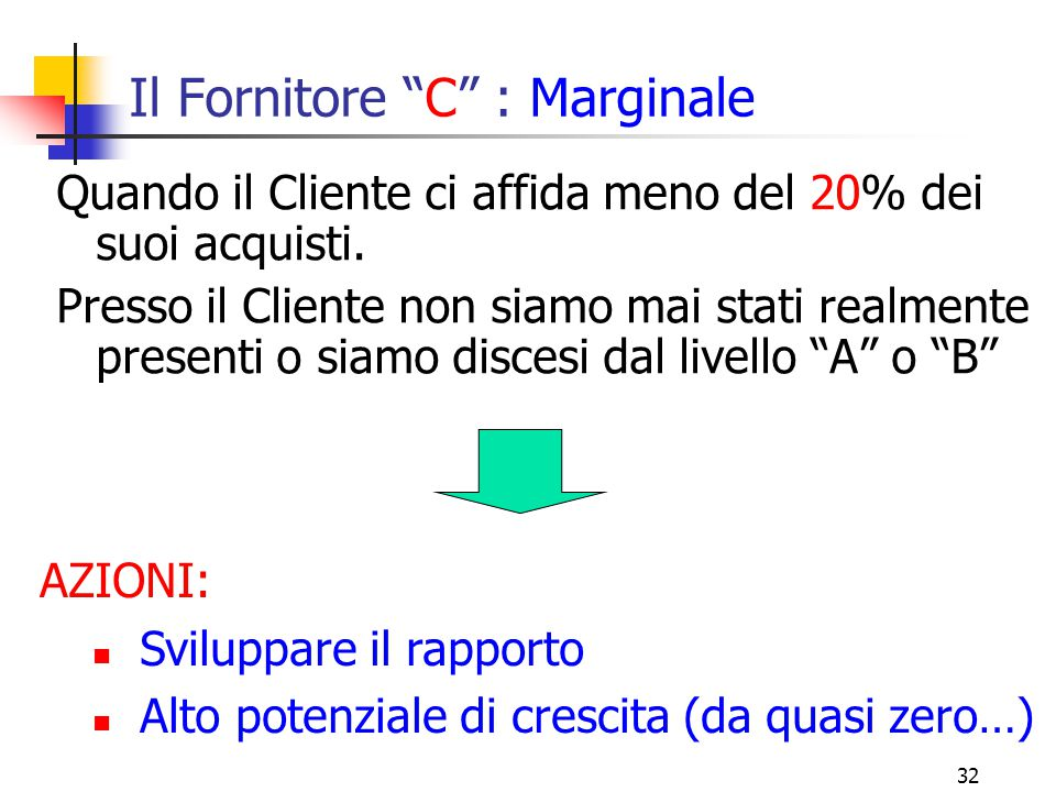 Il Fornitore C : Marginale