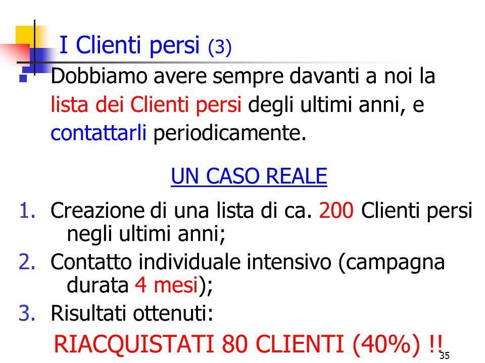 RIACQUISTATI 80 CLIENTI (40%) !!