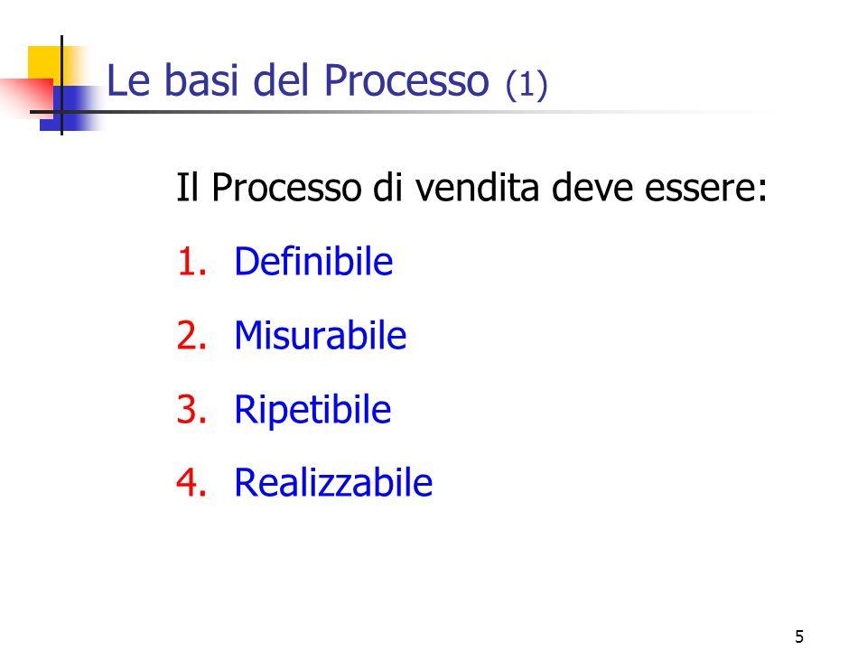 Le basi del Processo (1) Il Processo di vendita deve essere:
