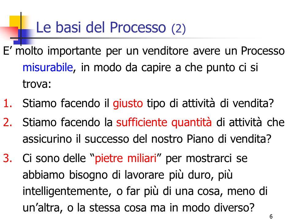 Le basi del Processo (2) E' molto importante per un venditore avere un Processo misurabile, in modo da capire a che punto ci si trova: