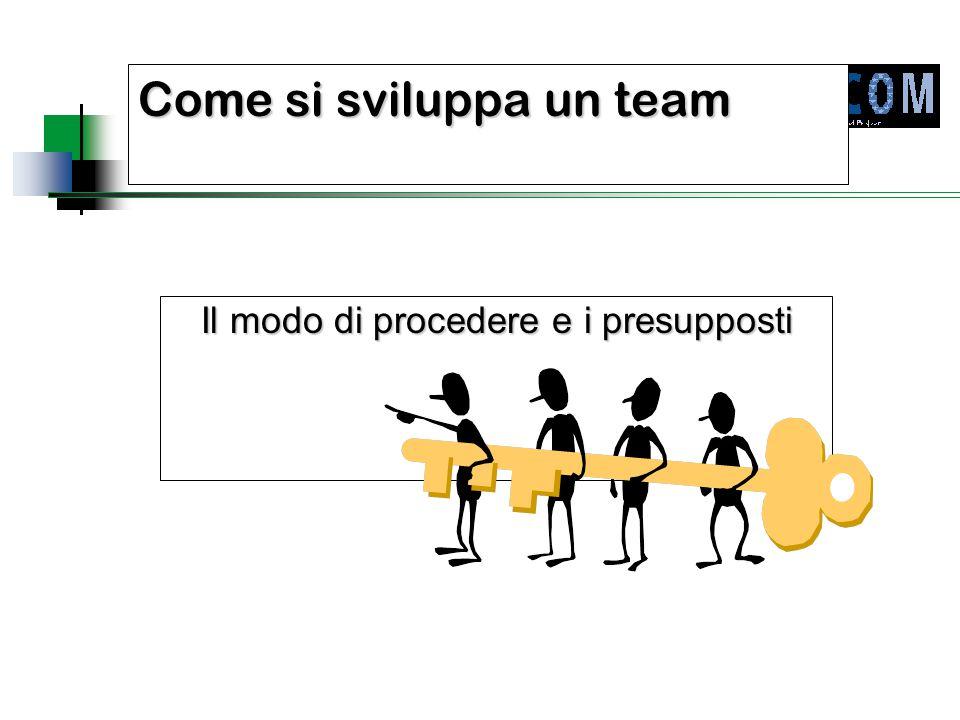 Come si sviluppa un team